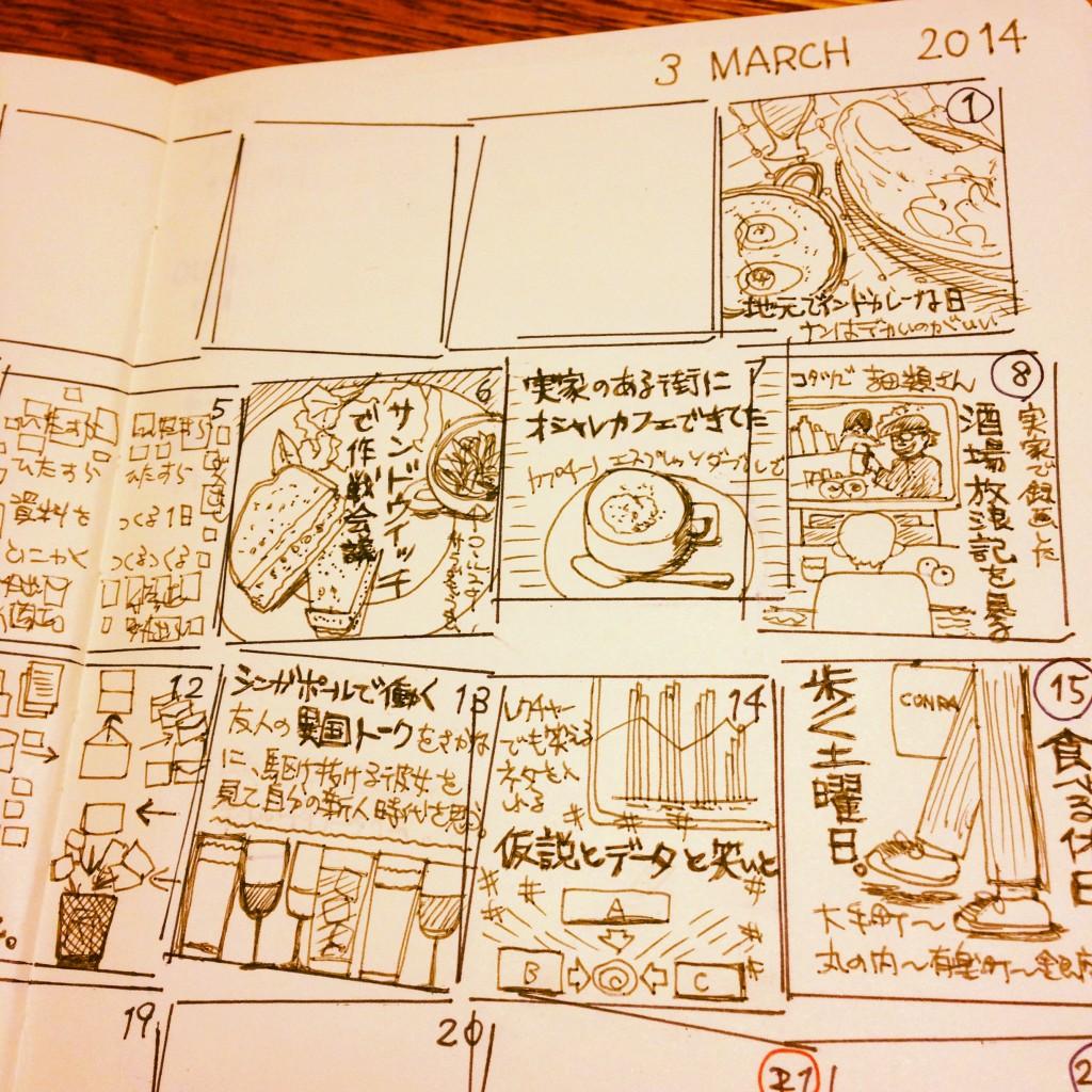 マンスリー絵日記、3月前半の下絵。