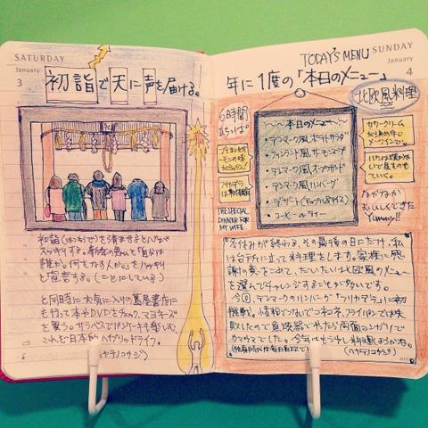 2015年1月3日〜4日のモレスキン絵日記。初詣を真剣に。