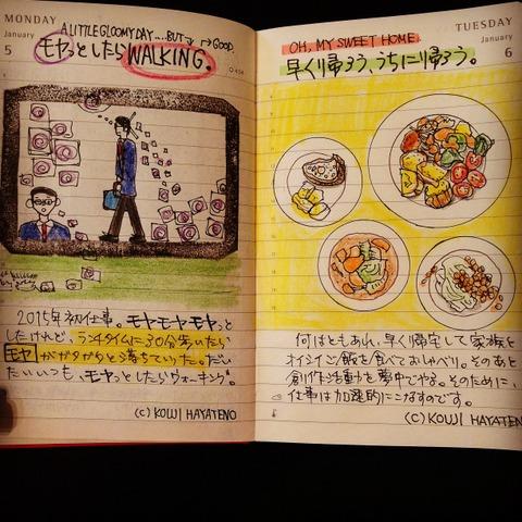 2015年1月5日〜6日のモレスキン絵日記。歩いたりおいしいものを食べて前進していく。