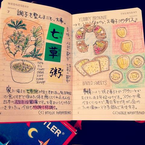 2015年1月7日〜8日のモレスキン絵日記。七草粥がうまい。焼き菓子もうまい。