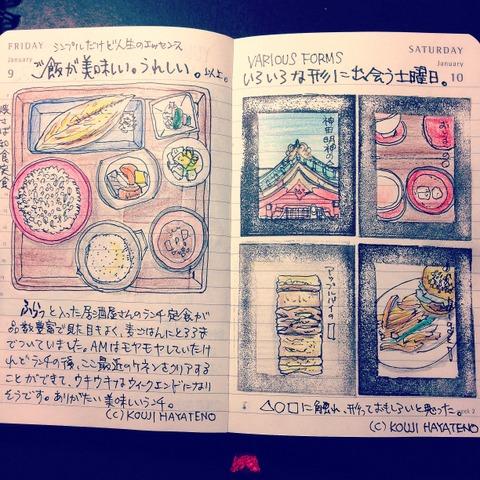 2015年1月9日〜10日のモレスキン絵日記。丸、三角、四角など、形とのふれあいが好きだ。