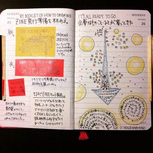 2015年1月25日〜26日のモレスキン絵日記。ZINE新作を準備中の日曜日。