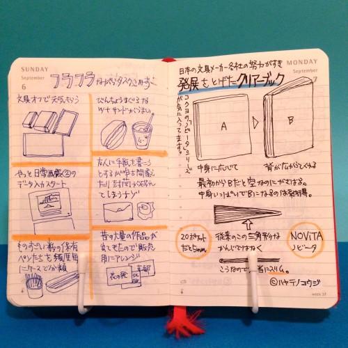 2015年9月6日と7日のモレスキン絵日記。